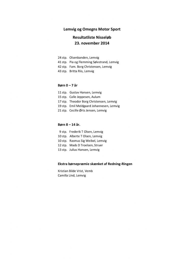 Resultatliste Nisseløb 2014